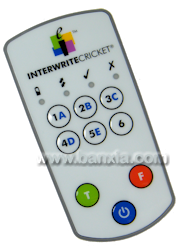 Cricket handset